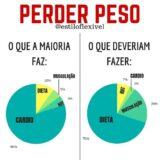 PERDA DE PESO EM MASSA 🍉🍎🍓